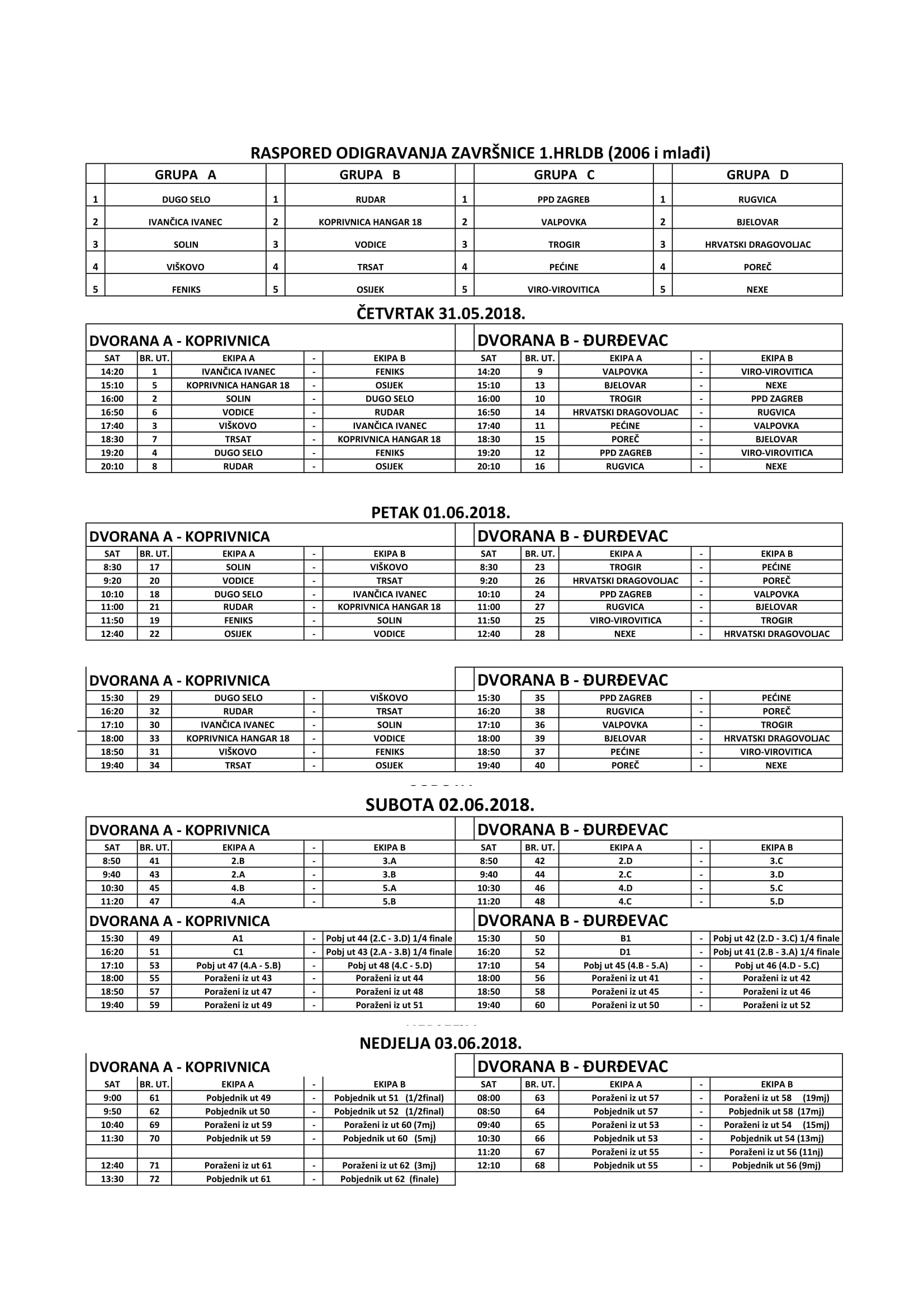 Raspored odigravanja 2006 cb v1-1