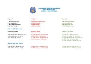 Raspored turnira Virovitica 2019
